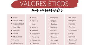 Valores éticos: qué son, lista y ejemplos