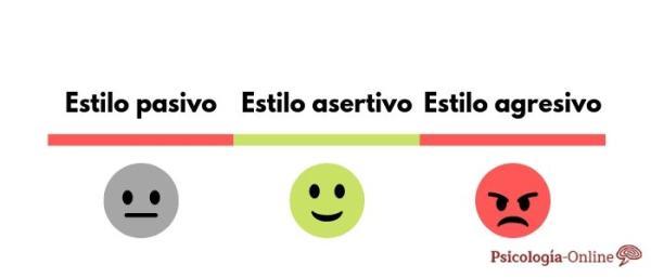 Características o perfil de una persona asertiva y no asertiva - Características de la asertividad