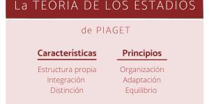 La teoria de los estadios de Piaget