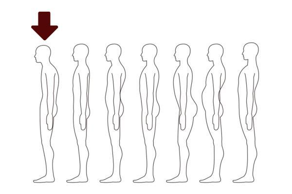 Significado de las posturas corporales - Postura doblada