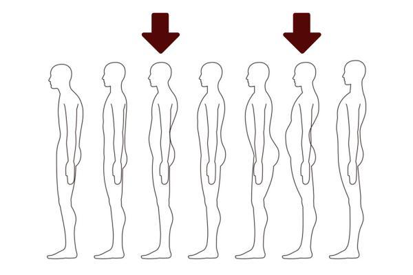Significado de las posturas corporales - Postura sumisa