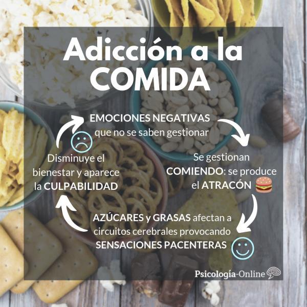 causas y consecuencias de la comida saludable
