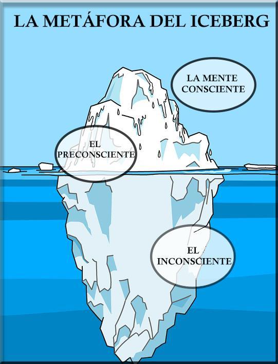 Teorías de personalidad en psicología: Sigmund Freud - Teoría de Sigmund Freud: el psicoanálisis