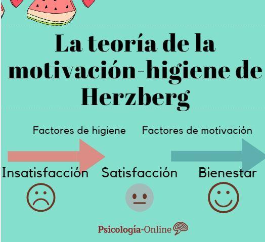 Tipos De Motivación En Psicología Definición Y Ejemplos