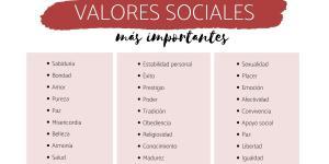 Valores sociales: qué son, tipos, ejemplos y lista