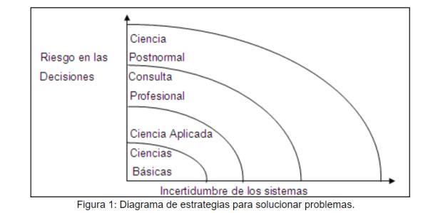 Relación entre Psicología Cognitiva y Psicología Aplicada - Alternativas a la investigación en psicología cognitiva