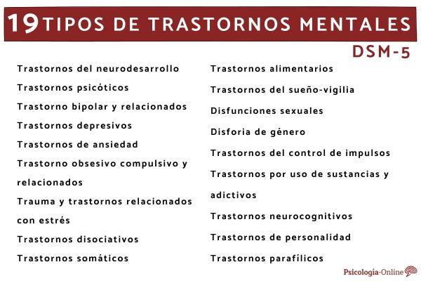 Tipos de trastornos mentales y sus características
