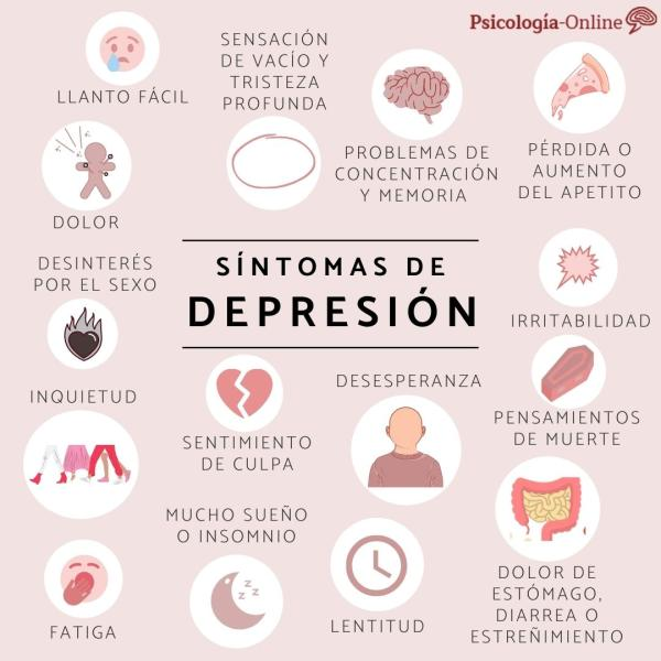 Tipos de trastornos mentales y sus características - Trastornos depresivos