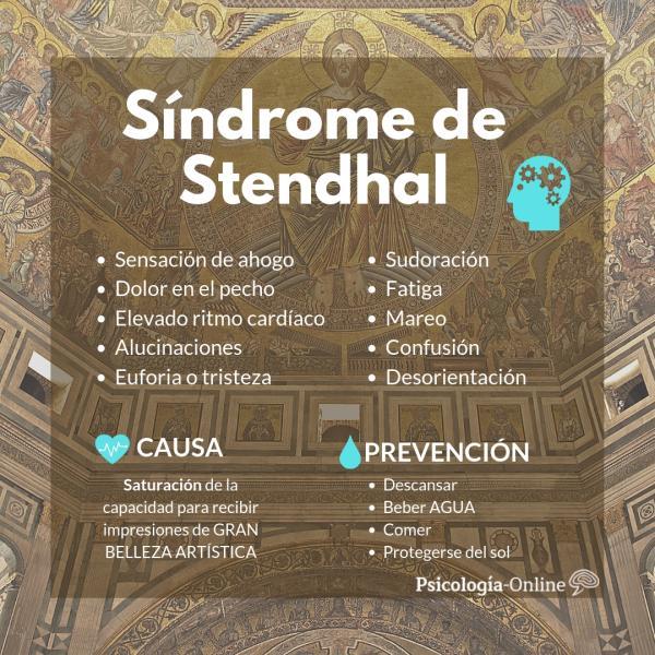 Síndrome de Stendhal: causas, síntomas y tratamiento - Resumen gráfico del síndrome de Stendhal