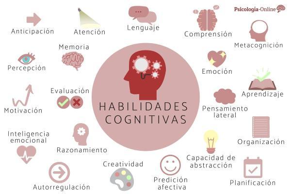 Habilidades cognitivas: qué son, tipos, lista y ejemplos