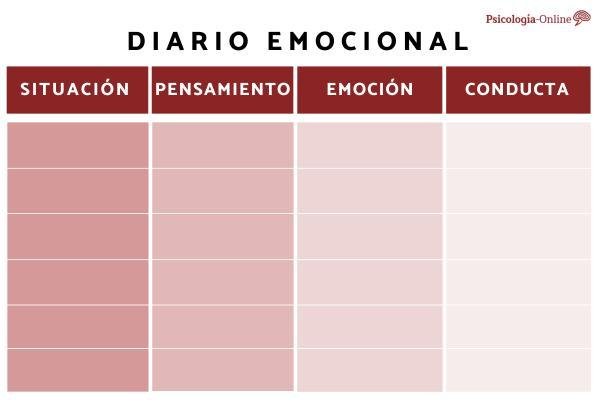 Cómo hacer un diario de emociones - ¿Cómo hacer un diario emocional?
