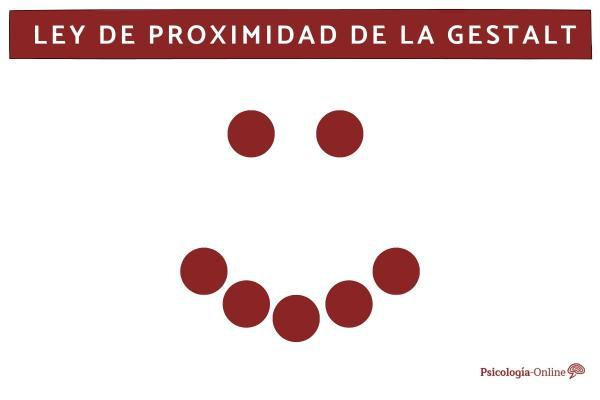Qué es la ley de proximidad de la Gestalt