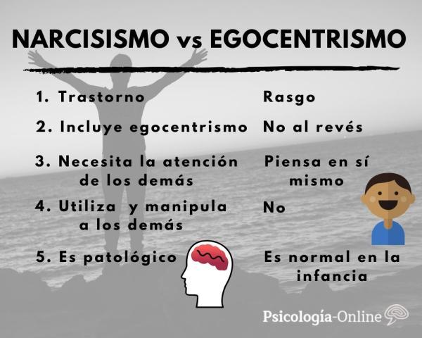 Diferencia entre egocentrismo y narcisismo