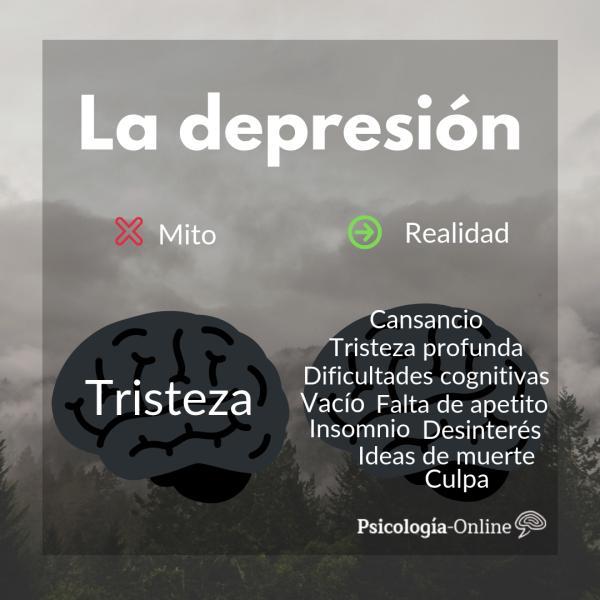Cómo ayudar a una persona con depresión - Perfil psicológico de una persona depresiva