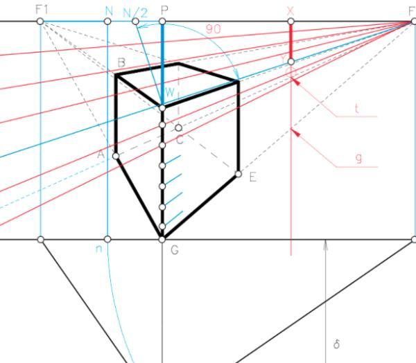 El umbral diferencial por el método de los límites