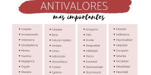 Antivalores: definición, lista y ejemplos
