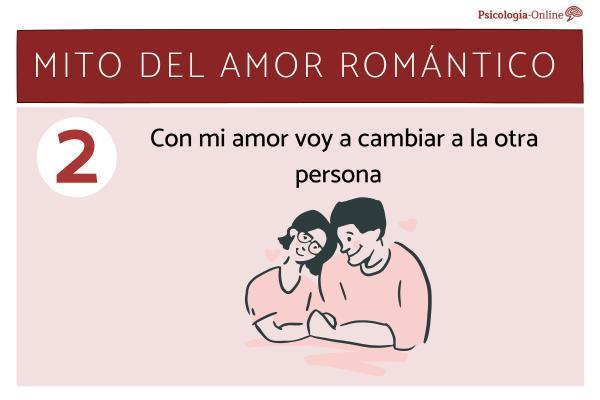 Mitos del amor romántico y la realidad - Con mi amor voy a cambiar a la otra persona