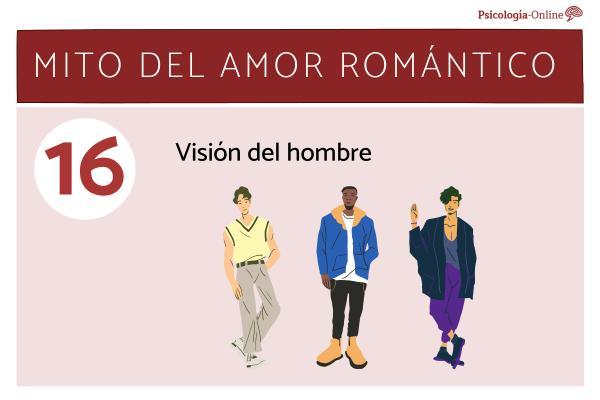 Mitos del amor romántico y la realidad - Visión del hombre