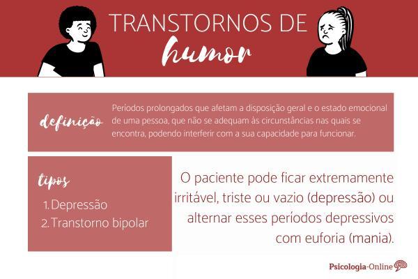 Transtornos de humor: o que são e exemplos