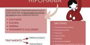 Hipomania: o que é, sintomas, causas e tratamento