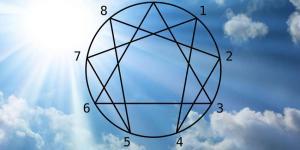 Os 9 tipos de personalidade do eneagrama