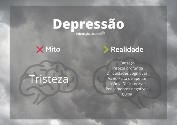 Como ajudar alguém com depressão - Perfil psicológico de uma pessoa depressiva