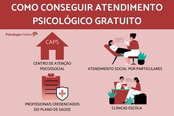 Psicologia on-line: alternativa no conforto de casa - Como conseguir atendimento psicológico gratuito