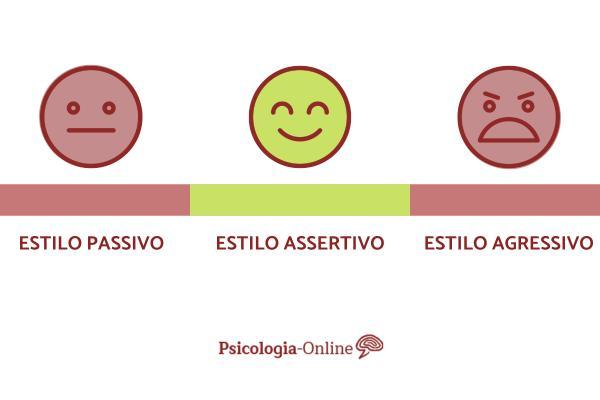 O que é uma pessoa assertiva e suas características - Características da assertividade