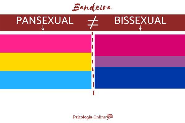 O que é a pansexualidade? - Diferença entre pansexualidade e bissexualidade
