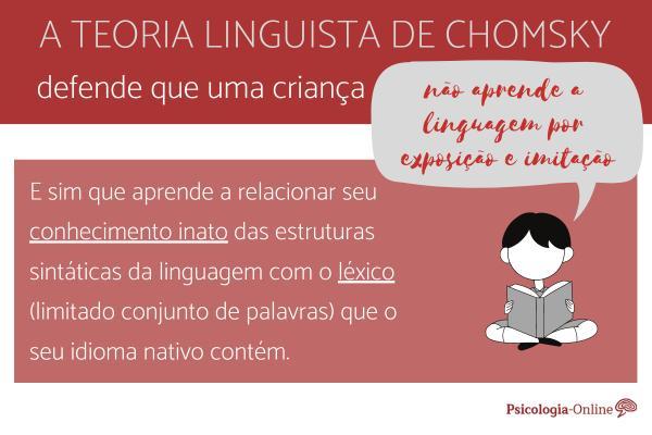 Noam Chomsky e a teoria da linguagem - A teoria de desenvolvimento da linguagem de Noam Chomsky