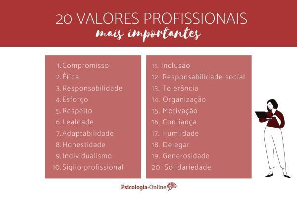 Tipos de valores e exemplos - Valores profissionais