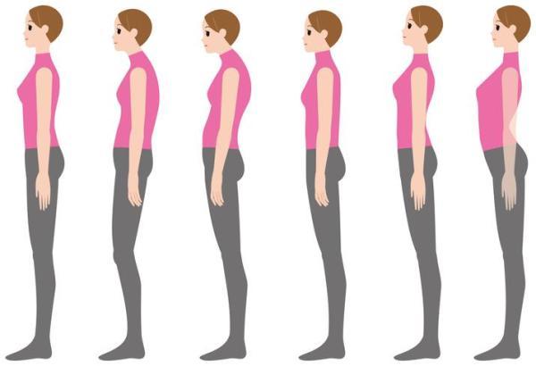 Linguagem corporal e o significado das posturas corporais