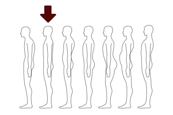 Linguagem corporal e o significado das posturas corporais - Postura dividida en dois