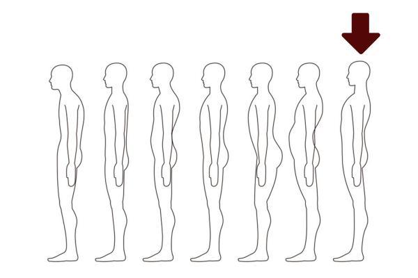 Linguagem corporal e o significado das posturas corporais - Postura inchada