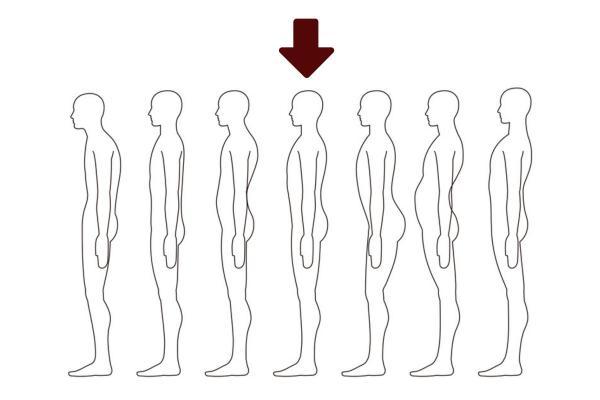 Linguagem corporal e o significado das posturas corporais - Postura rígida