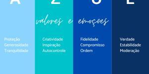 Significado da cor azul na psicologia