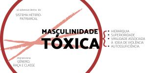 Masculinidade tóxica: o que é, significado e exemplos