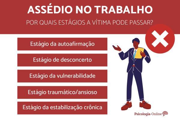 O que é assédio moral no trabalho e suas consequências - Consequências profissionais derivadas do assédio no trabalho