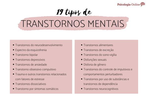 Tipos de transtornos mentais e suas características
